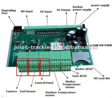 GSM monitoring systems solution for generator control