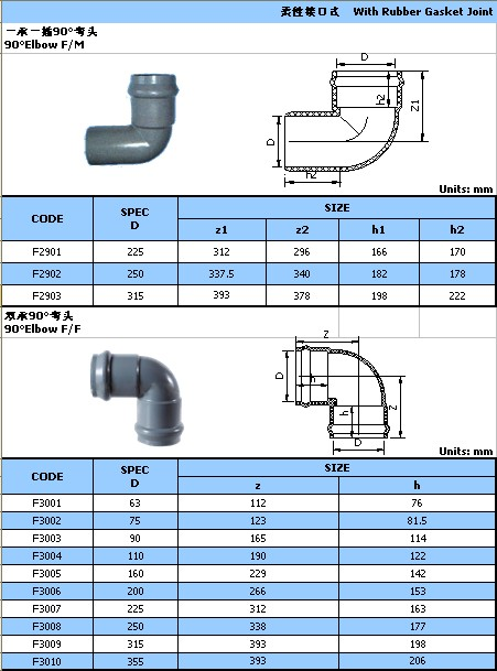 Electrical conduit electrical conduit weight chart electrical conduit weight chart greentooth Choice Image