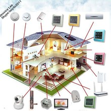 Smart Home/Home Automation/Domotica