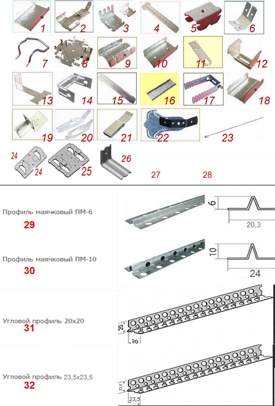 Ceiling Accessories Rod Hanger - Buy Suspended Ceiling Hangers,Metal ...