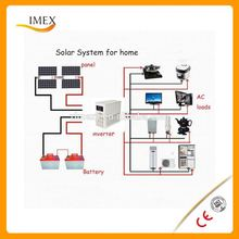 400W solar panel inverter