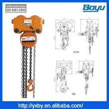 We supply capacity 24.5t245kn combined chain hoist with certificate