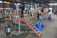 semi and lux gloss paint production machinery factory