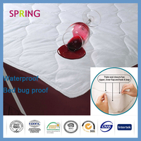 hotel pvc thermal mattress protector & bed sheets manufacture in Xiaoshan china supplier