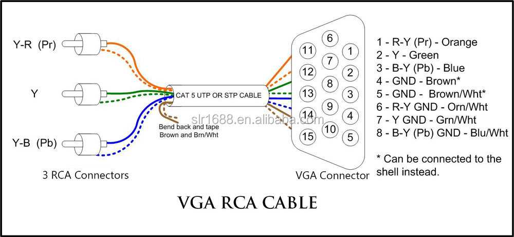 Vga s video wiring electrical work wiring diagram high quality rca cable for pc computer tv hdtv projector vga to s rh alibaba com vga to s video wiring vga to s video cable wiring diagram asfbconference2016 Image collections