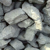 High Quality Excellent Foundry Coke for Steel Smelting