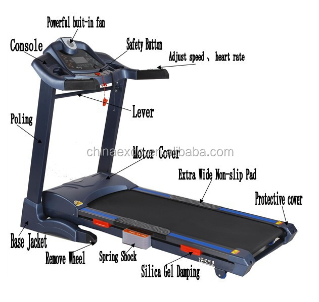 Gym equipments online delhi airport used equipment