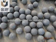 Grinding steel balls for chemical industry and machinery