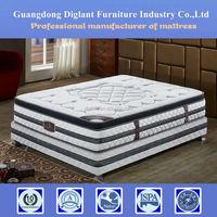 best kingdom factory mattress