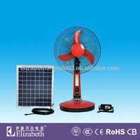 ac single phase fan motor ventilator 24v