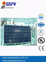 Good quality,pv module with technical skill,250w poly solar panel in China