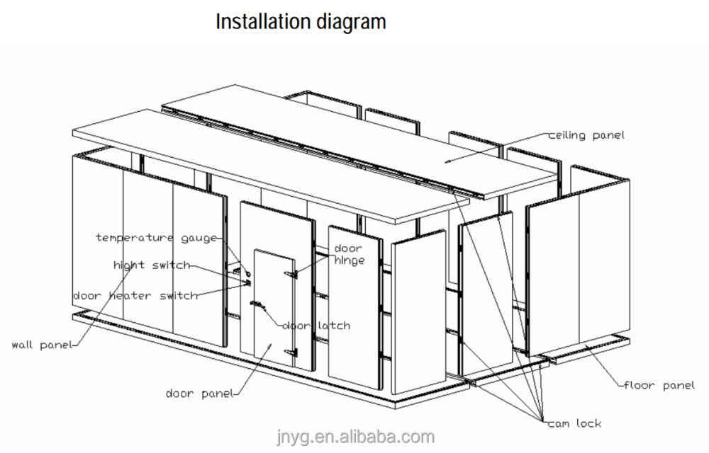 Insulated Wall Panels Cold Room Walk In Freezer Prices