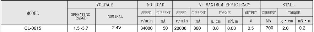 high speed 53000rpm CL-0615 coreless dc vibration motor for massager