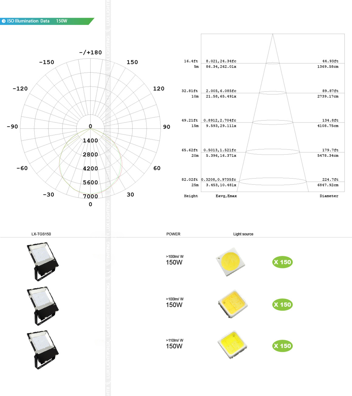 LX-TGS150 -06.jpg