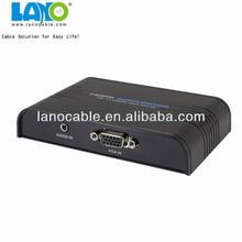 High quality s-video vga rca to mini hdmi converter box China exporter