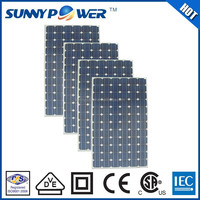 1000V 280W quadrate solar panel with California Energy Commission (CEC)& CE certificate