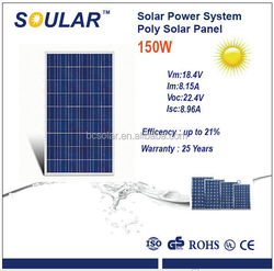 A Grade Solar Panels 250 watt for Poly and Mono