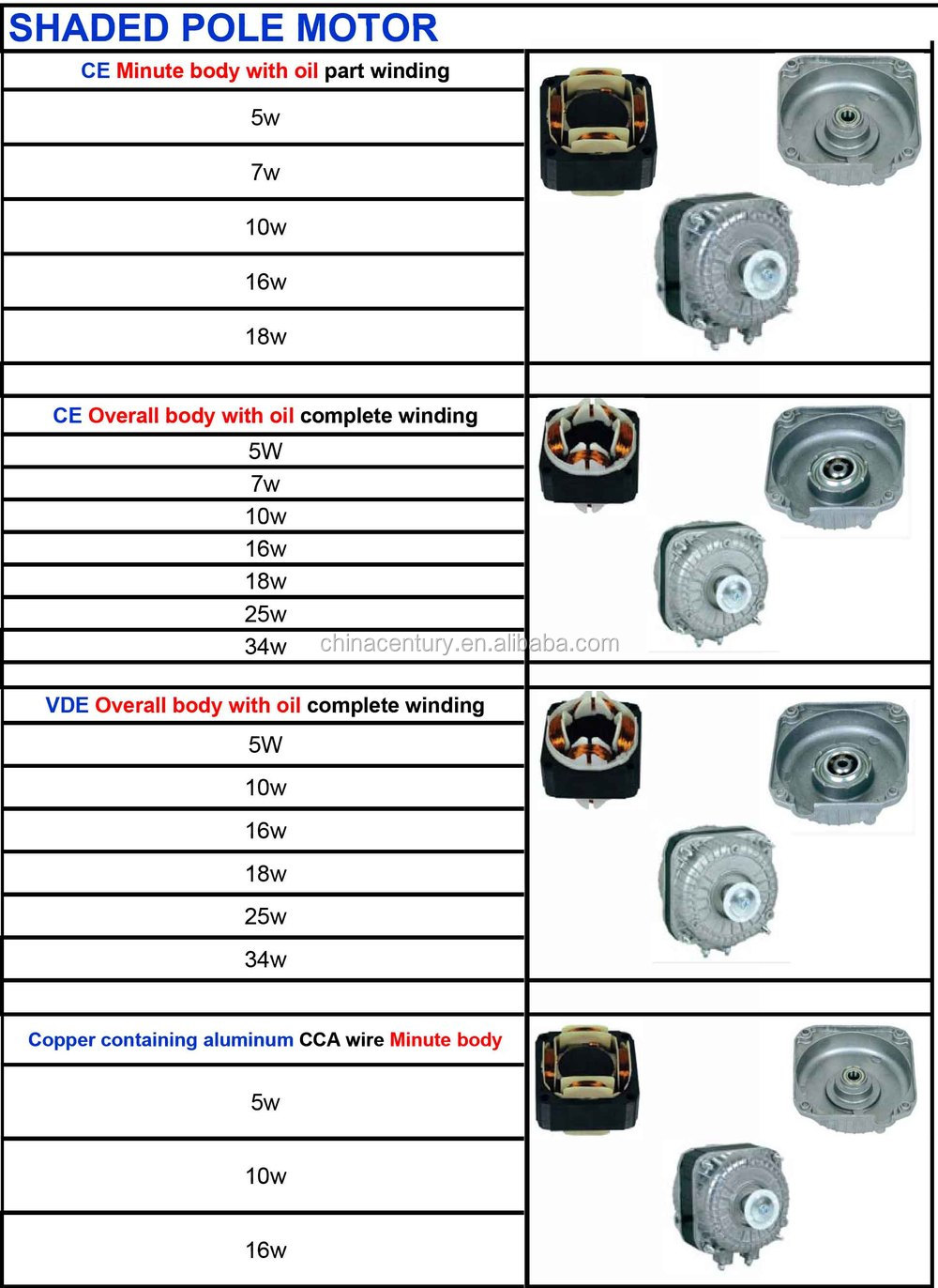 model 630 axial fan Motor and parts