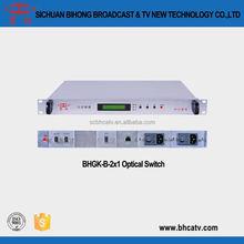 hi-tech easy installation Optical Transmission Platform