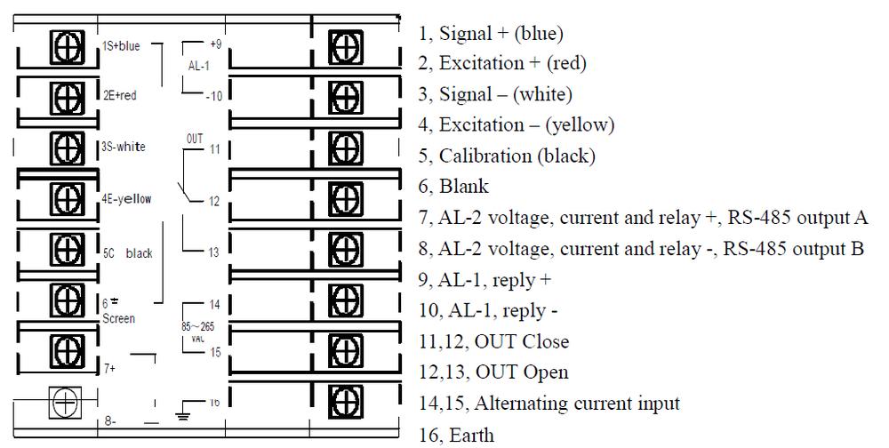 Py602s Pressure Transducer Indicator 0 5v0 10v4 20ma Digital