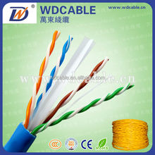 Cat6 type and 8number of conductors d-link 23awg cat6 lan cable