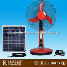 ac table fan motor electric ceiling fans for home