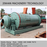 yantai jinhan GM Series Rolling Bearing Ball Mill is suitable for mineral processing/cement/ lime/ crushing, etc