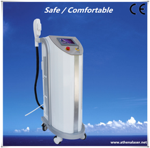 CE ISO approved IPL hair removal face care with guaranteed quality
