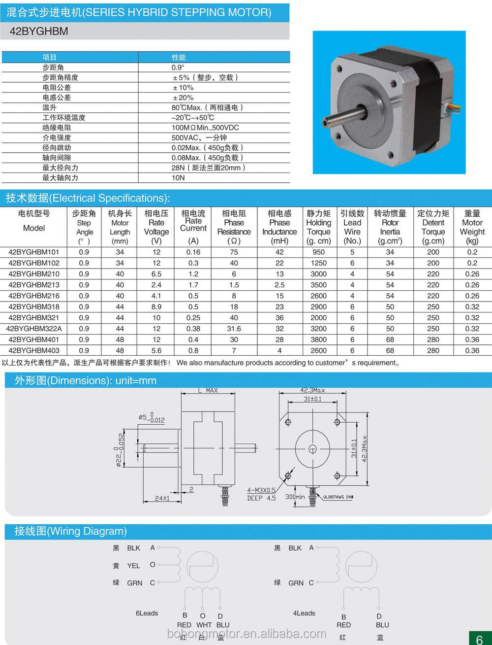 2-phase stepper Motor synchronous belt drive