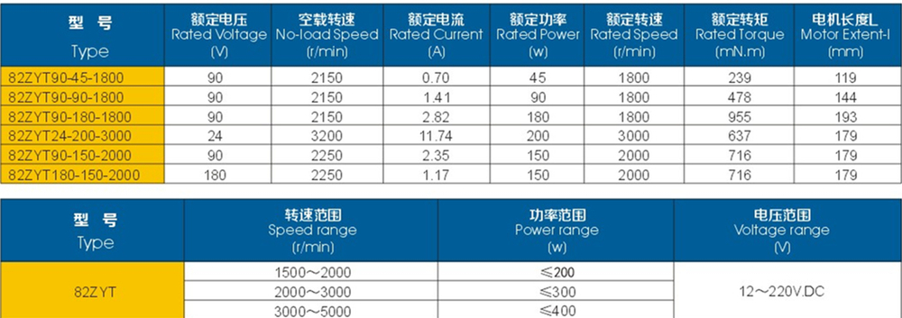 China Alibaba gold supplier 12v dc pump motor