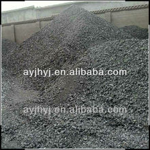 silicon slag 40-99% used in steel making lowest price supply Anyang