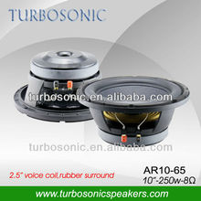 home theater and car subwoofer Various Speakers's Gasket /Speaker Surround /Foam Rubber edge