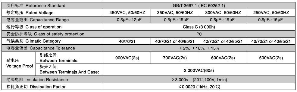 M61 Specification.png