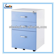 Luoyang movable used medical cabinets