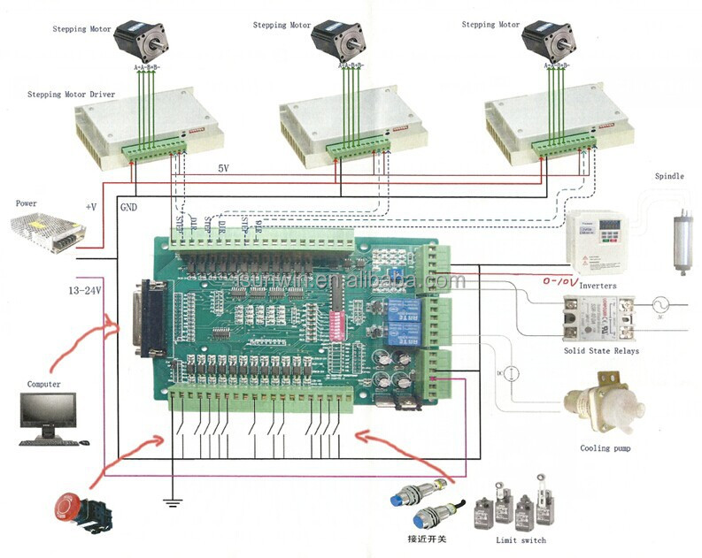 4 axis cnc controller schematics 4 get free image about for Cnc stepper motor controller circuit