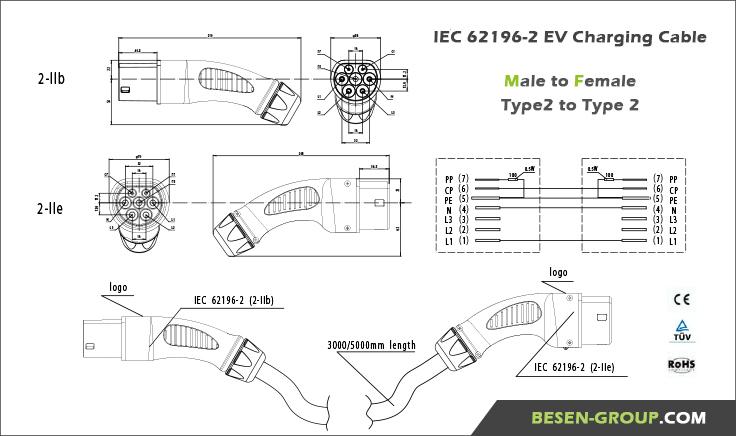 peugeot 206 wiring diagram for car alarm type 2 32amp 3 phase mode 3 ev charge c ble avec 16ft noir wiring diagram ev car