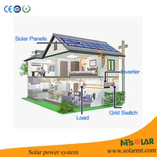110W 18V Poly Solar Panels Polycrystalline Silicon PV Module For 12V Home System Led Lights