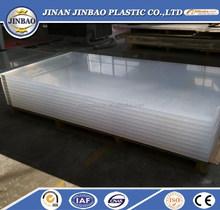 china factory supply good quality 30mm backboard acrylic board