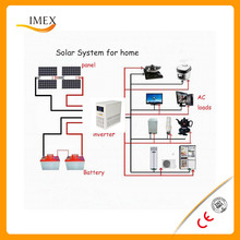 Factory supply high quality 1000W solar power