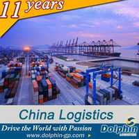 Excellent Sea Freight Rates to Swindon from China------Dolphin