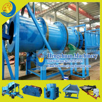 Qingzhou Hengchuan Best Ability Clay Gold Ore Washing Equipment For Sale