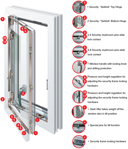 Aluminum Window Details : China top grade aluminum hung window windows