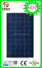 High efficiency solar panel 100W