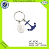 Custom keychain manufacturer / metal,car logo keychain keyring factory