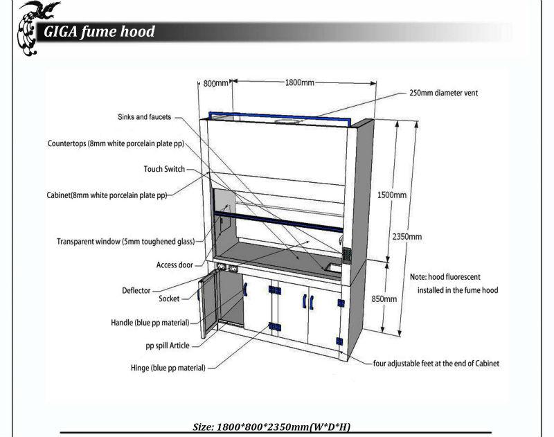 GIGA explosion proof steel chemical laboratory fume hood price