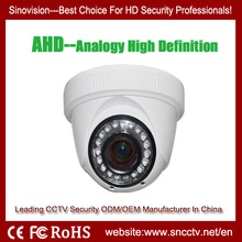 MegaPixel HD Analogy Indoor Varifocal IR Dome Camera