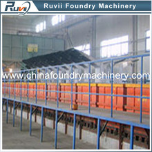 Ruviic Lost Foam Casting Process for Foundry