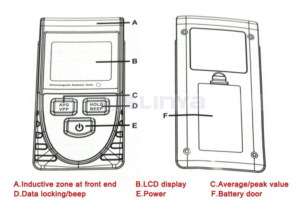 gm3120 digital lcd electromagnetic radiation detector
