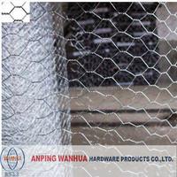 High quality galvanized chicken coop hexagonal wire mesh ( anping factory )