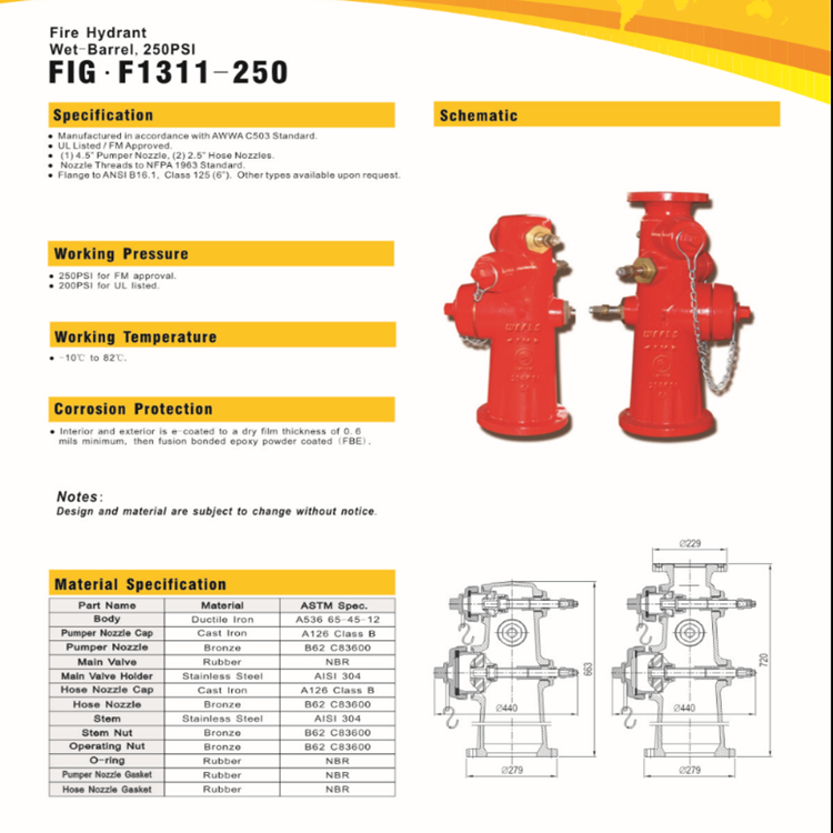 Fm Ul Approved Double Gate 250psi Wet Barrel Fire Hydrant Sales